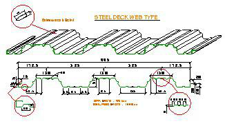 Roof Deck Roll Forming Machine2